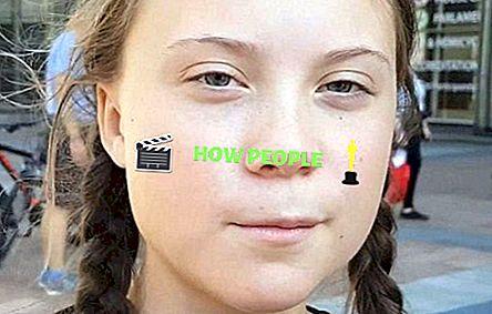 Greta Thunberg ส่วนสูง, อายุ, ประวัติ, ครอบครัว, รางวัล, แฟน, มากกว่า