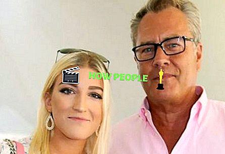 Alba Jancou - Bio, Alter, Familie, Fakten von Peter Cooks Freundin